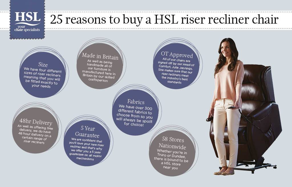 25 reasons to buy a HSL riser recliner chair!